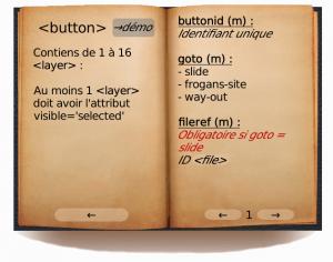 frogans*fsdlreminder button attribute